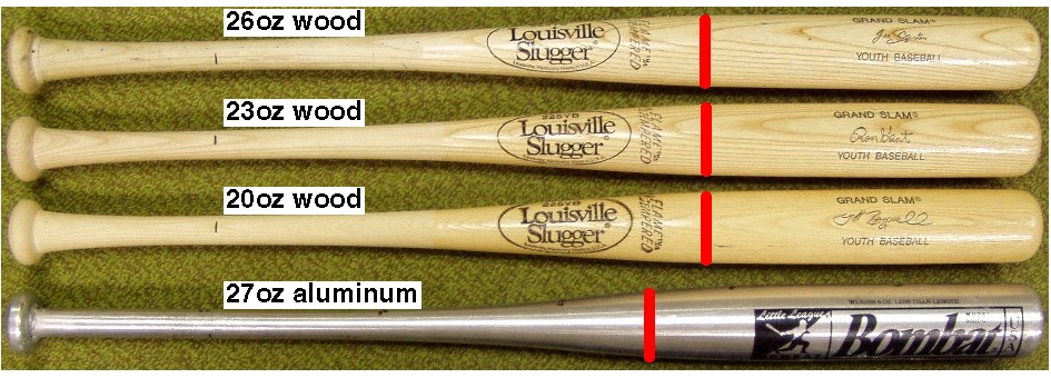wood bats vs aluminum bats essay Open document below is an essay on aluminum vs wood bats from anti essays, your source for research papers, essays, and term paper examples.